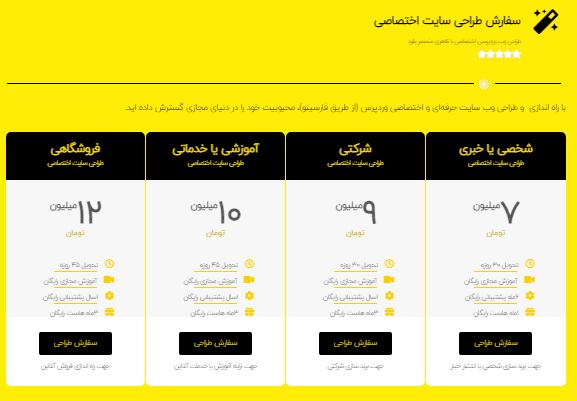 سفارش آنلاین خدمات وردپرس در مارکت آنلاین فارسینو